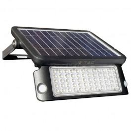 10W LED Прожектор Соларен Черно Тяло Неутрална Светлина